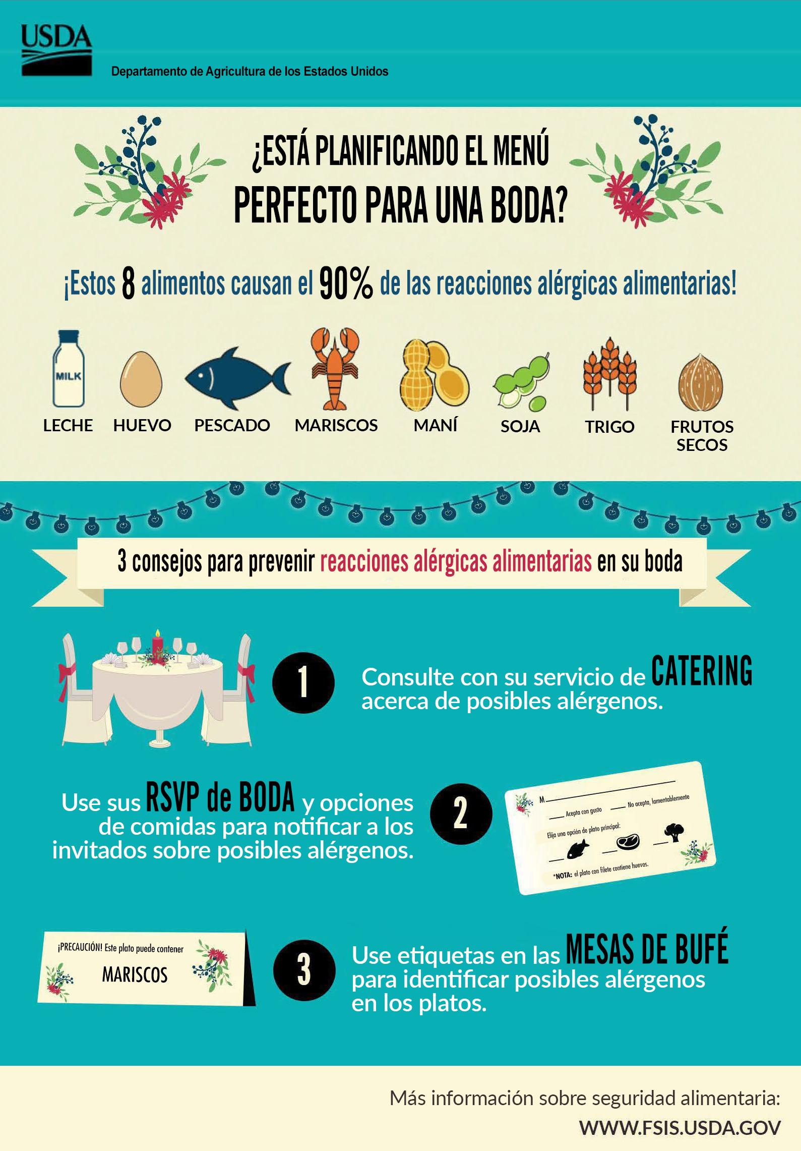 Esta infografía comparte consejos sobre cómo planificar un menú seguro para una boda y evitar los posibles alérgenos de los alimentos.